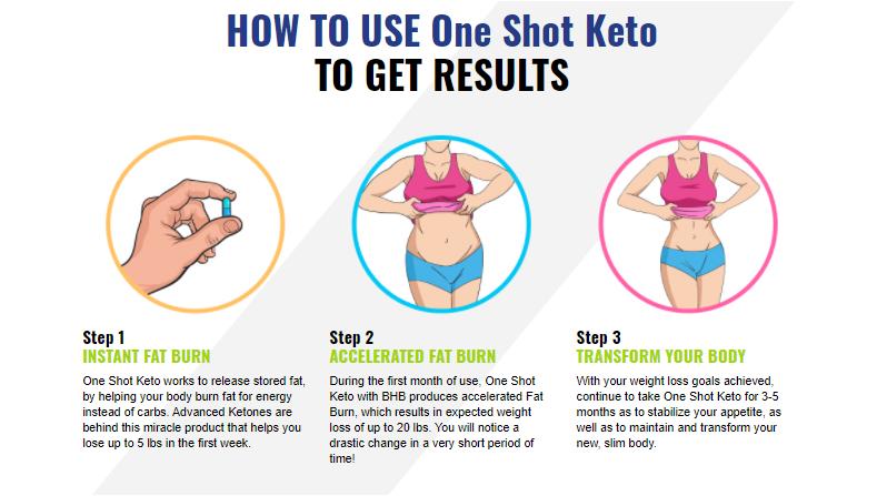 Buy One Shot Keto