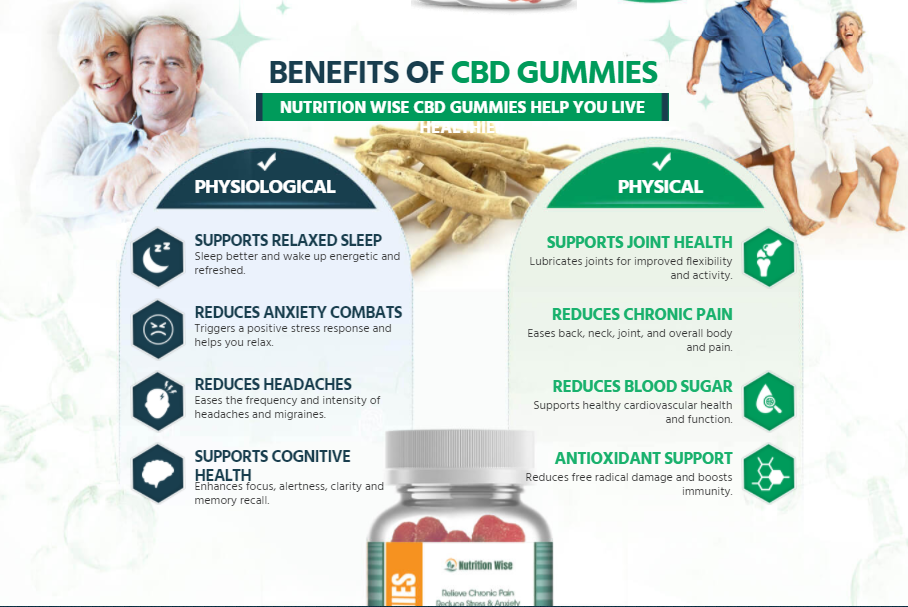 Nutriwise CBD Gummies United Kingdom 2